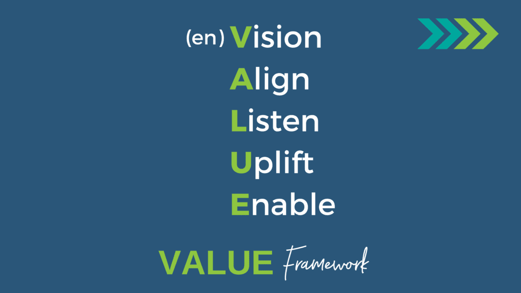 VALUE Framework - Jamie V. Parker - Process Plus Results
